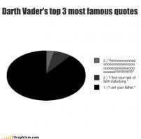 Vader Quotes