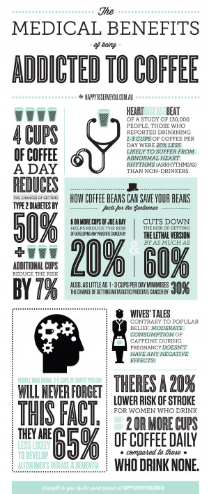 Coffee Addiction Benefits - Infographic design