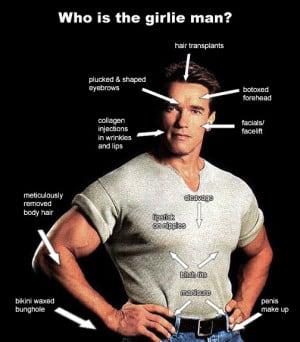 Funny Arnold Schwarzenegger Pics