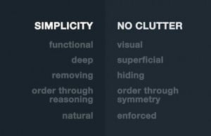 Minimalism. = Simplicity + No Clutter