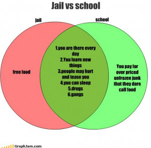 funny, lol, quotes, school, text, true