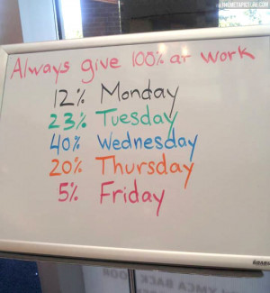 funny pictures percentage work days wanna joke.com