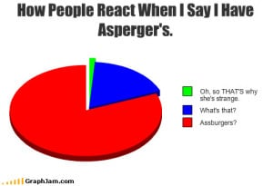 How People React When I Say I Have Asperger's
