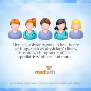 Medical assistants work in healthcare settings such as physicians ...