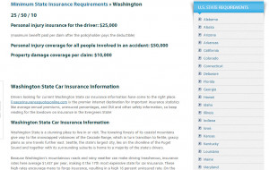 Free Car Insurance Quotes Online