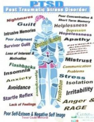 PTSD Quotes | PTSD & Trauma
