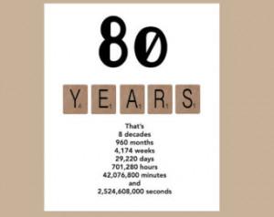 80th Birthday Card, Milestone Birthday Card, The Big 80, 1935 Birthday ...