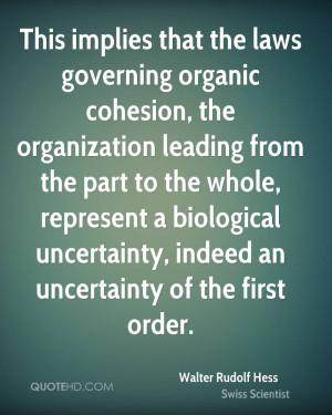 Walter Rudolf Hess Quotes