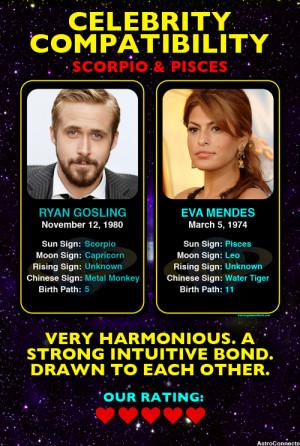 Ryan Gosling (Scorpio) & Eva Mendes (Pisces) Compatibility Rating: 5/5