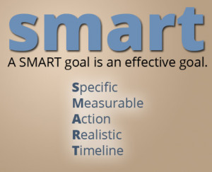... / Inspiration / Articles / 25 Great Quotes on Goals and Goal-Setting