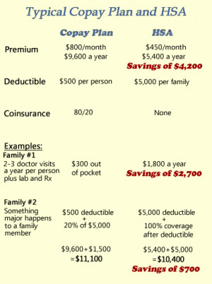 insurance quotes, Indiana individual health insurance quotes, Indiana ...