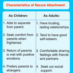 ... of secure attachment children who are securely attached fewer