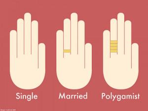 Single? Married? Polygamist?