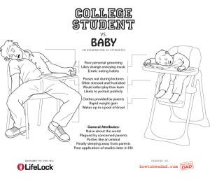 funny College kid or baby, College kid or baby