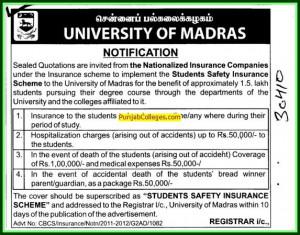 Profile of University of Madras