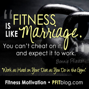Are You Fit or Are You Fooling Yourself?