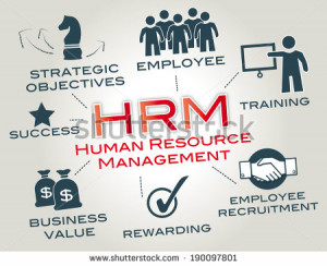 Human resource management is a function in organizations designed to ...