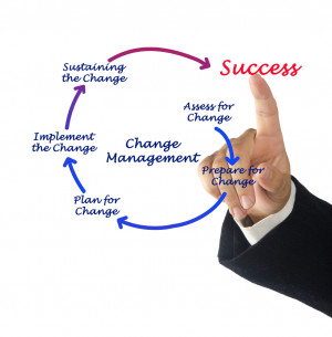 ... Pictures change management framework things change quotes xanga