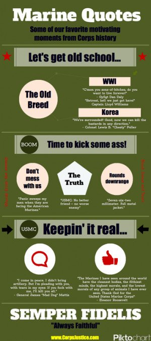 Infographic of best marine corps usmc quotes