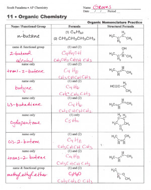 IUPAC nomenclature of organic chemistry Picture Slideshow