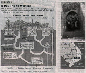 Re: Cu Chi Tunnels - A Brief Background