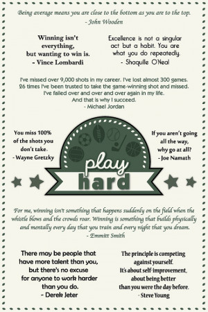 Play Hard - Athletes Quotes Collection Poster