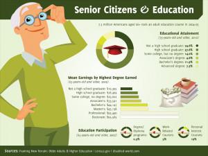 10 Inspiring Education Trends Among Senior Citizens