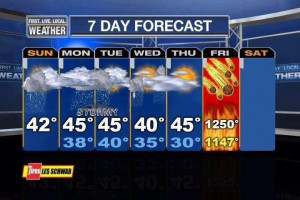 Funny end of the world forecast
