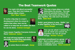 Postcard of Quotes on Teamwork from Famous People
