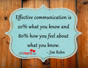 Effective Business Communication Quotes