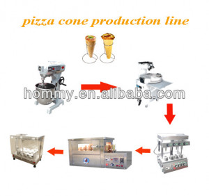 220v commercial pizza ovens sale