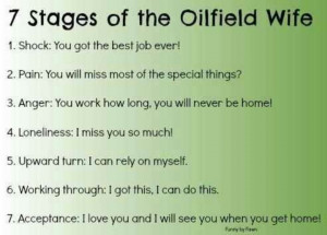 Stages of an oilfield wife....so true. Hitch just started so I'm at ...