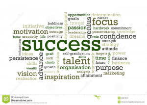 Words linked to the concept of 'Success'.