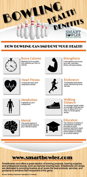 infographic below outlines the health benefits associated with bowling ...