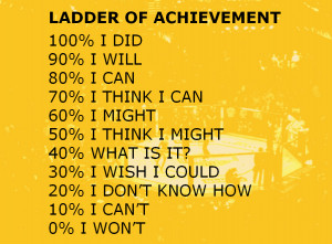 Sports Psychology: Ladder of Achievement