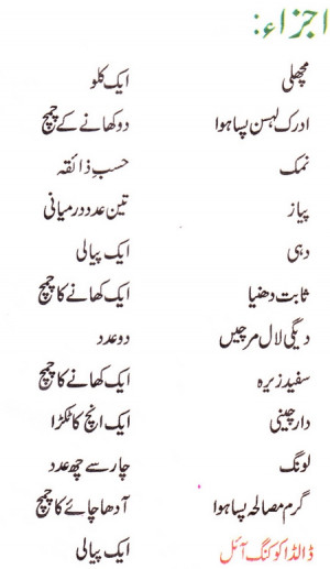 Funny Sms Jokes Funny Urdu JOkes Poetry Shayari Sms Quotes Covers ...
