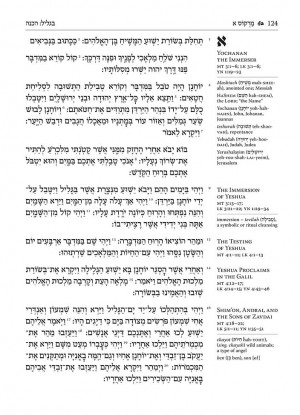 Hebrew Sayings