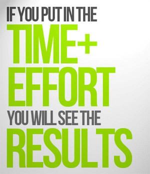 Time + Efforts = Results=unfortunatly they are not of the good kind ...