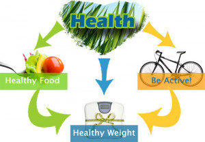 Developing healthy eating habits and shopping for healthy foods is ...