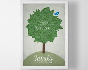 Family Tree Artwork for Kids Room - personalized childrens art or ...