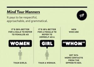 This Pronoun Will Make You Irresistible to Women
