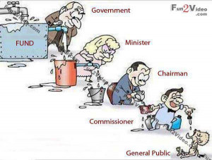 ... funny fund picture which will tell you funny government whole story