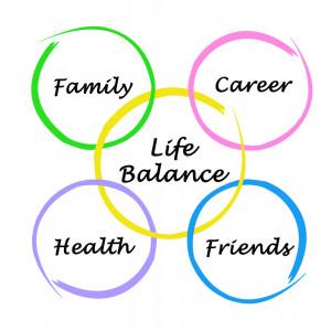 Monday Morning #bizinfo-Work/Life Balance