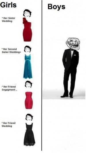Categories » Men vs Women » Wedding Dress Code Girls vs Boys
