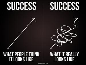 Succeeding Isn't Always Success