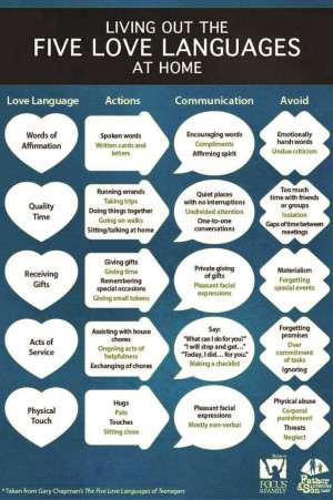LE LOVE BLOG LIVING OUT THE FIVE 5 LANGUAGES OF LOVE AT HOME WORDS OF ...