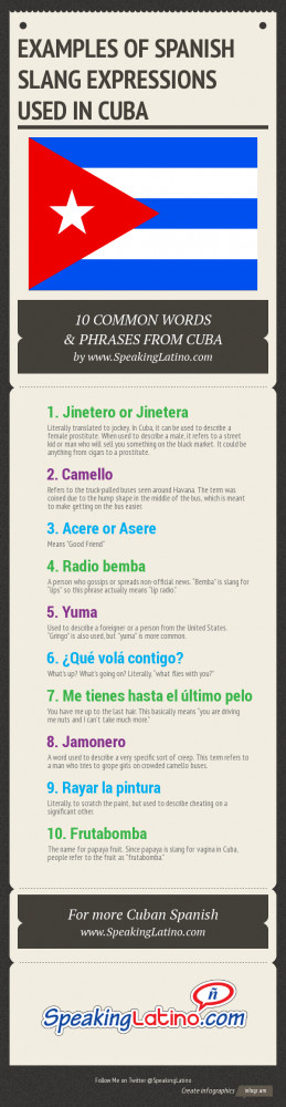 of Spanish Slang Expressions Used in Cuba: 10 Common Words and Phrases ...