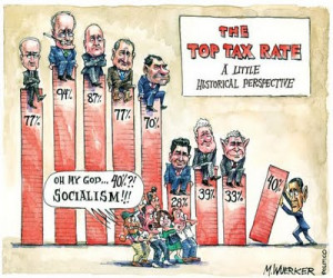 ... Taxes_Income_Top Rates_Cartoon_Historical-Perspective-on-Top-Tax-Rate