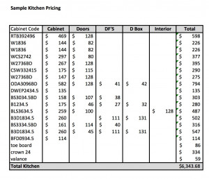 Image Result For Ikea Kitchen Cabinet Price List Pdf