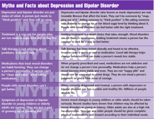 Myth's and Facts about Bipolar